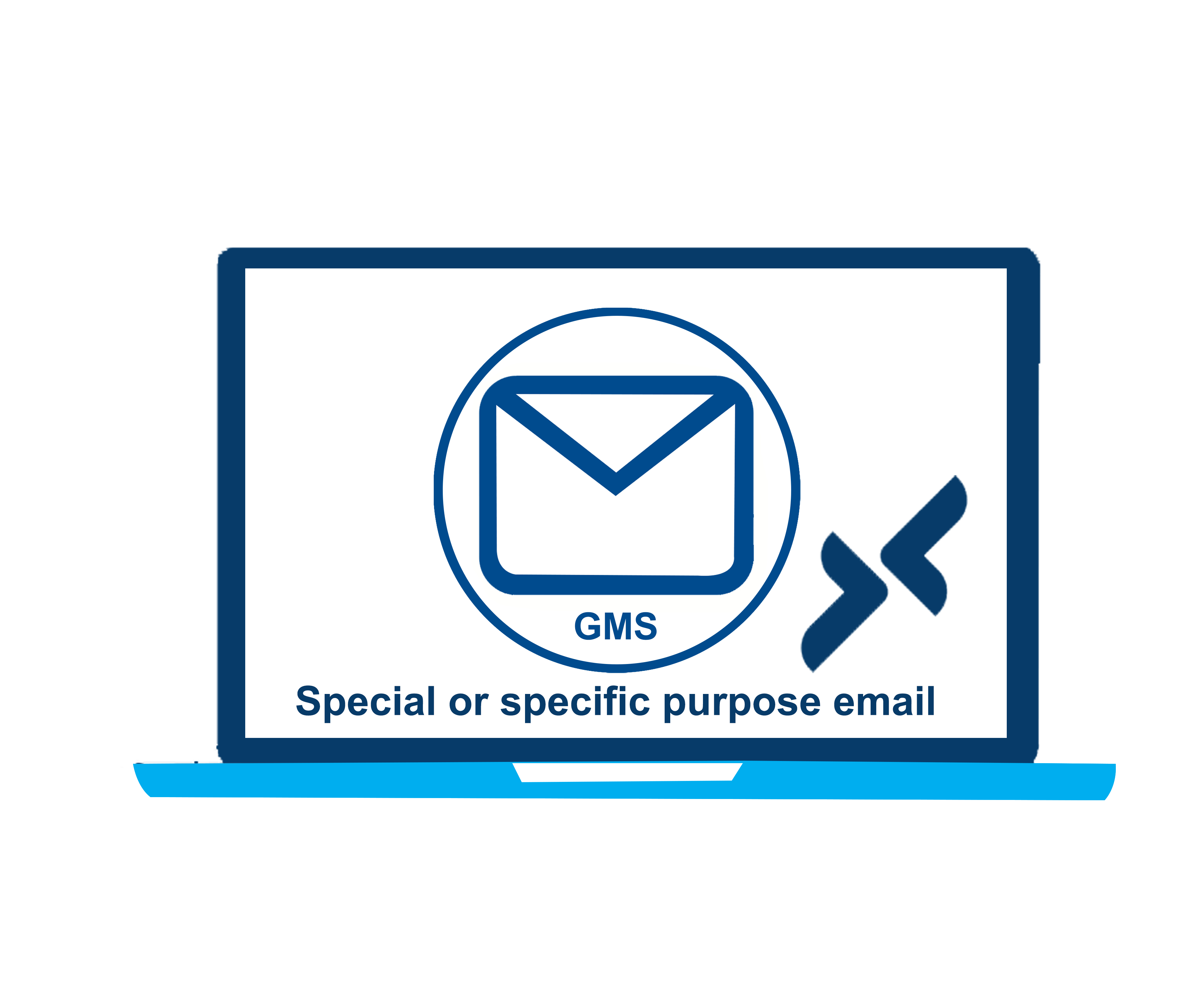 Special or specific purpose email accounts