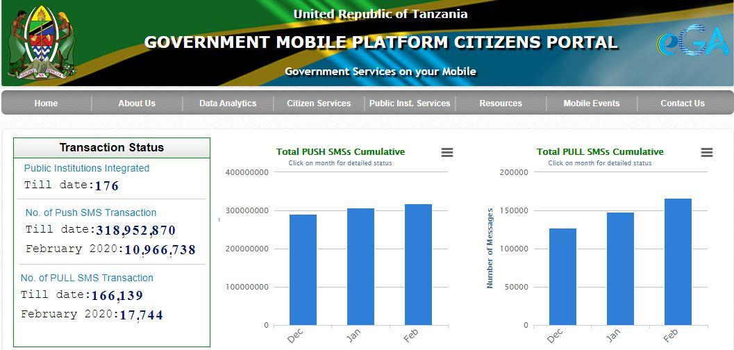 Government Mobile Portal